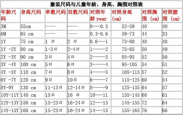 婴儿儿童服装尺码、身高、衣长对照表及尺码表