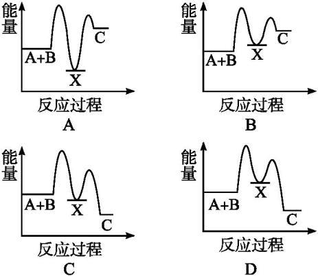 【志鸿全优设计】2014年高中化学 课时训练1 化学反应与能量的变化 新人教版选修4