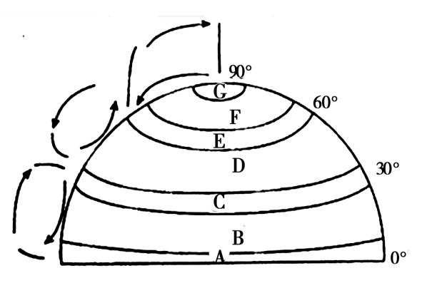 2014年高三地理一轮复习导学案:全球气压带,风带的分布和移动答案图片