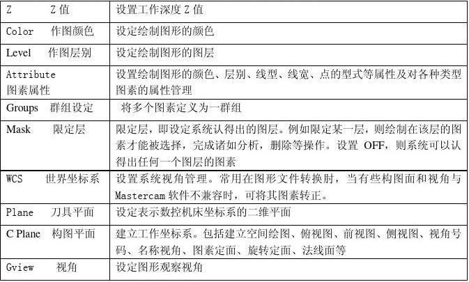 Master   CAM    9.1中英文互译