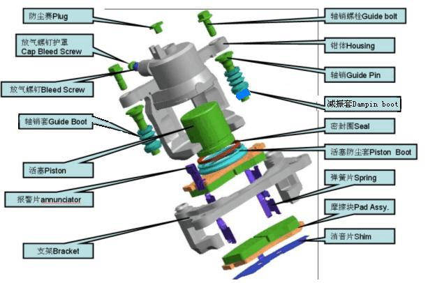 浮钳盘式制动器结构三维图