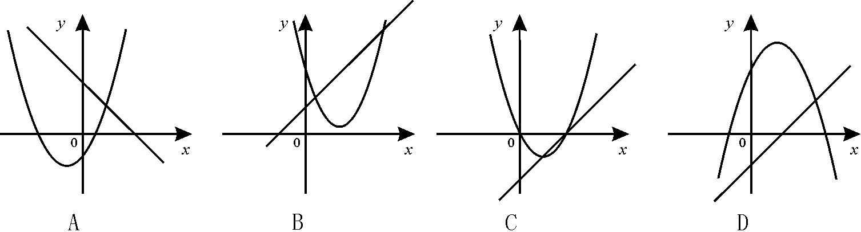 第26章《二次函数》测试题D(人教新课标九年级下)
