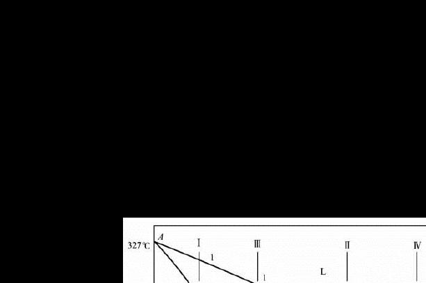 铅锡共晶相图分析