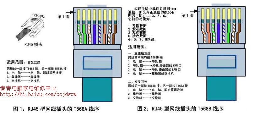 的方法_图解rj45水晶头的正确接线方法