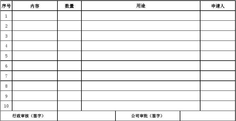 物料申请表图片