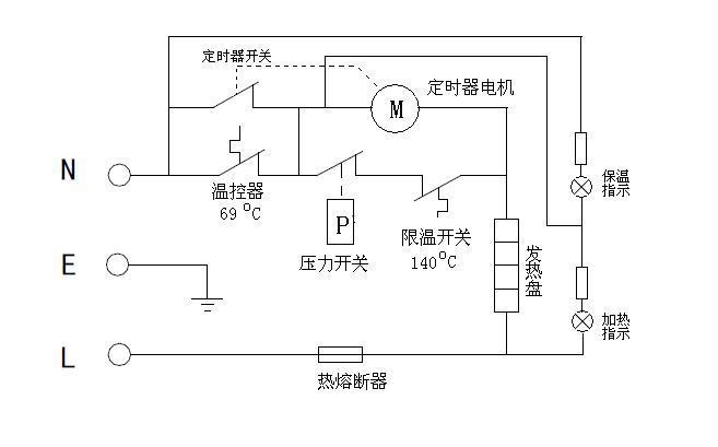 苏泊尔电压力锅cyyb40ya10吸管做龙虾图片