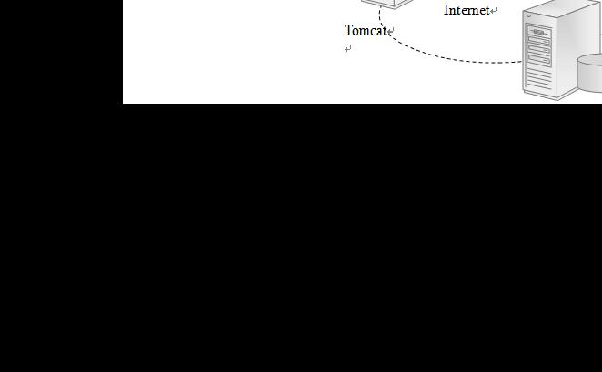 人事系统_人事管理系统概要设计说明书