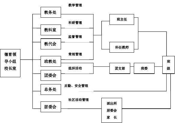 高中高级中学德育工作v高中网络图二边城谢绍斌溧水图片