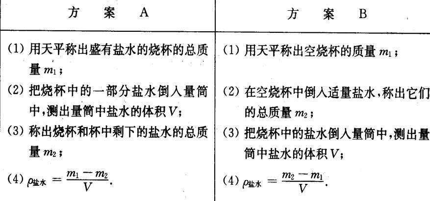 第6章质量和密度复习导学案答案