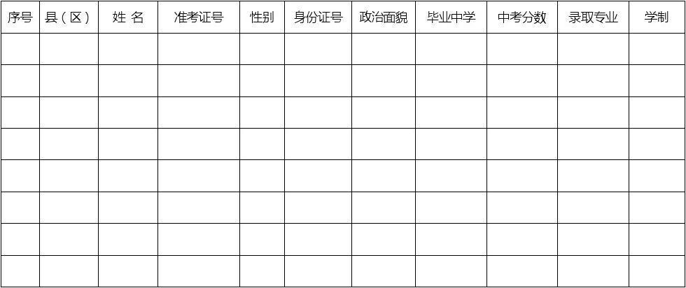 2015年陕西省技术作文初中和普通中等同学学职业v技术学院专业600字图片
