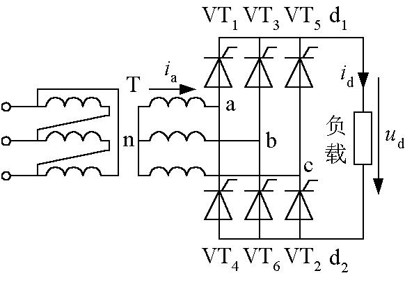 三相桥式全控整流电路的设计与仿真.doc图片