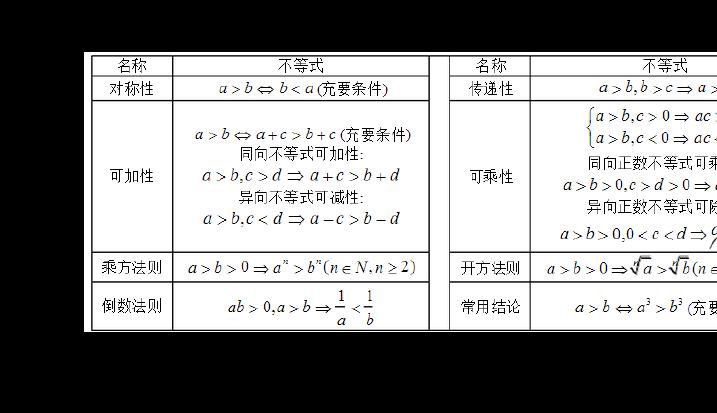 解不等式组练习题_初二下解不等式练习题-初二不等式练习题