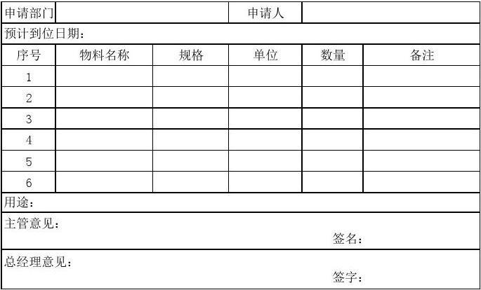 所有分类 物料申请表  公司行政及财务部门使用的物资物料申请表格图片