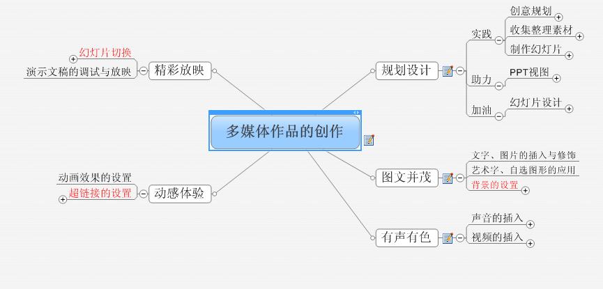 多媒体技术的v技术教学设计(作品精品初中信息矩形判定的教学设计图片