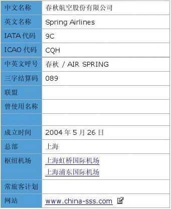 春秋航空 2012年11月
