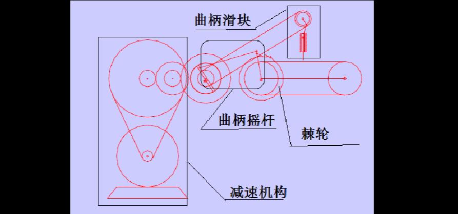 机械创新设计之切片机图片