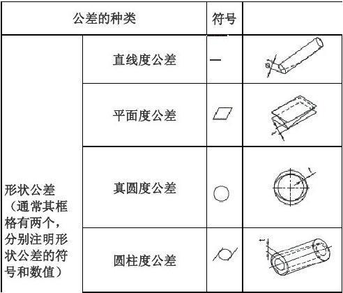 图纸图纸中的符号基础cad机械布满怎么图片