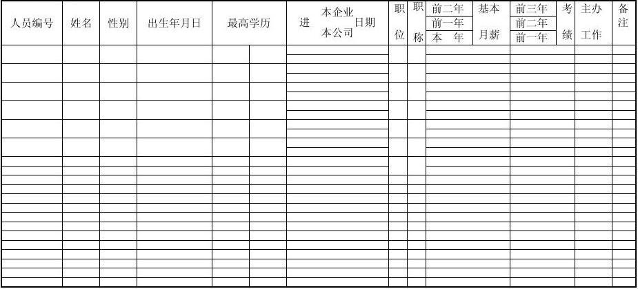 人事资料_办公文档-人事资料表