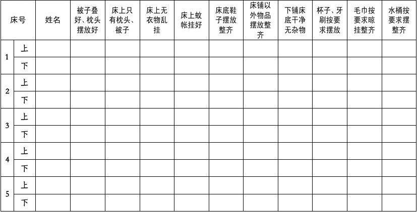 宿舍值日表_学生宿舍卫生检查表_word文档在线阅读与下载_无忧文档