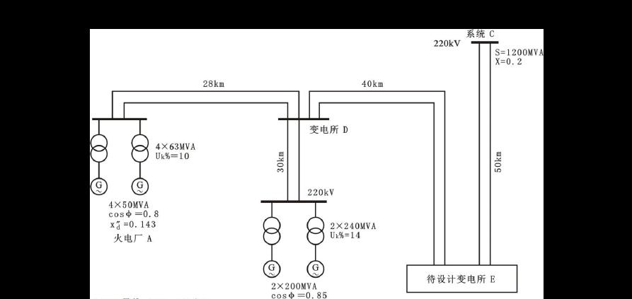 220kV降压变电所电气部分初步设计(样本)