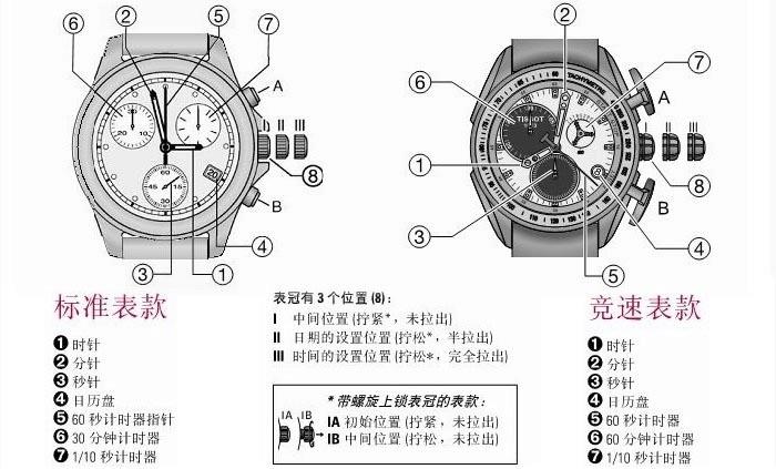 手表- 天梭计时码表使用说明书