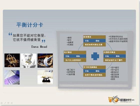 ppt排版技巧_word文档在线阅读与下载_无忧文档图片