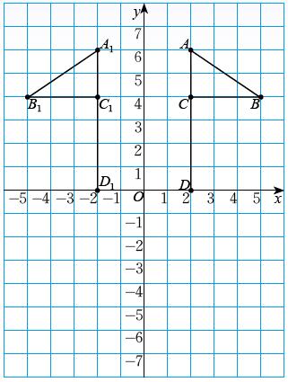 坐标与轴对称 导学案