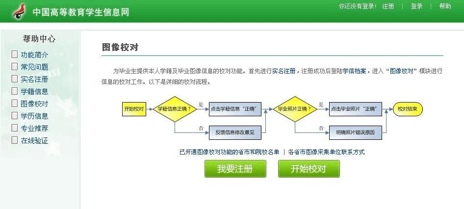 电子图像校对操作流程
