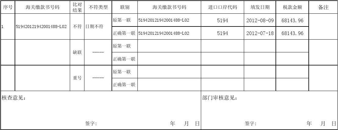稽核异常海关进口增值税专用缴款书核对申请表