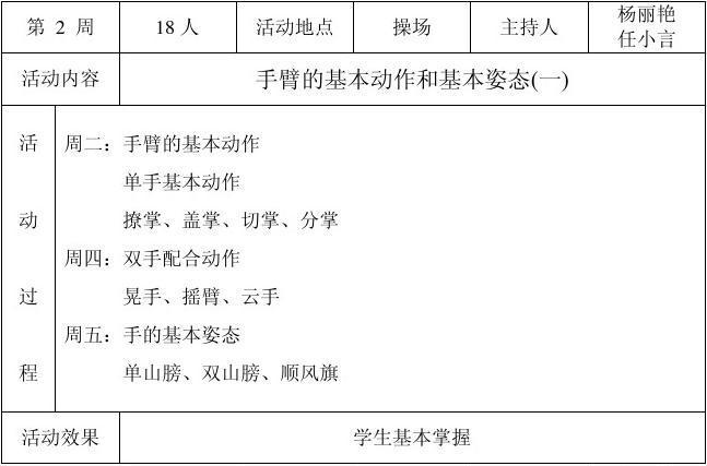 惠安县后洋小学舞蹈兴趣小组活动记录