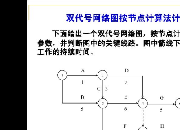 当前第1页) 你可能喜欢 网络图练习题 双代号网络图时间参数计算 进度图片