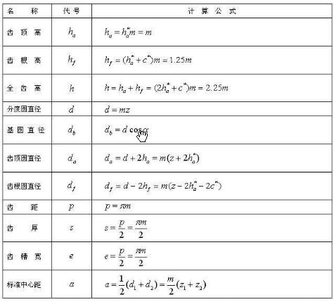 齿轮模数计算方法