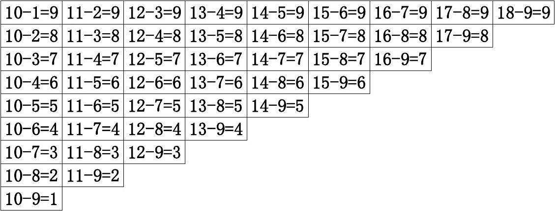 九九乘法口诀表(打印版)
