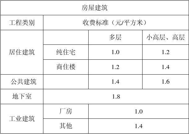 (4家图审)建苑收费标准-浙江省市场建筑工儿童玩具国外房屋图片
