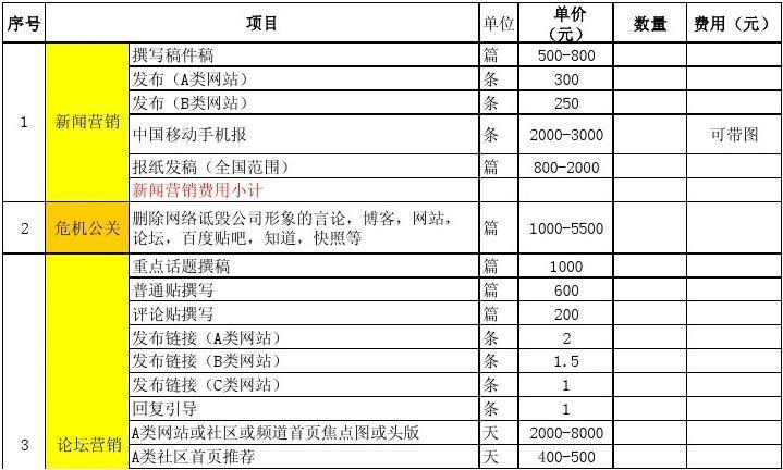 http://www.51wendang.com/pic/db2aeae46b7edd84b32d800a/8-810-jpg_6-1080-0-0-1080.jpg_泓樱桃公关策略咨询机构报价表            http://www.wendangwang.