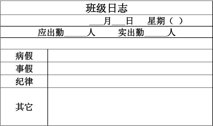 初中班级日志模板_班级考勤表_word文档在线阅读与下载_免费文档