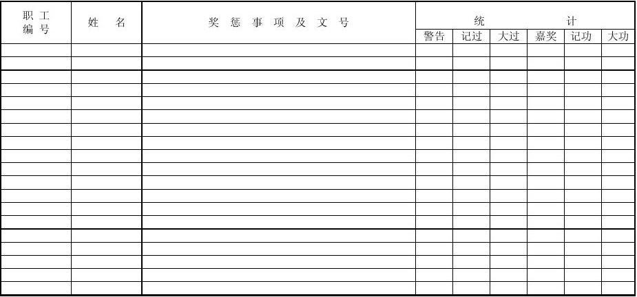 奖惩登记表相逢在初中图片