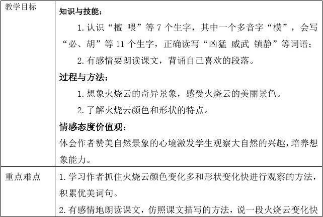 2019人教部编版三年级下册语文优质教案 24《火烧云》图片