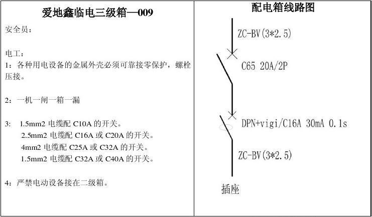 一级配电箱电路�_三级配电箱标签和系统图