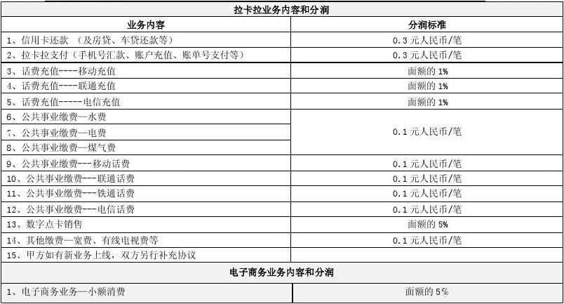 成品油发票开具流程   sx95113.com