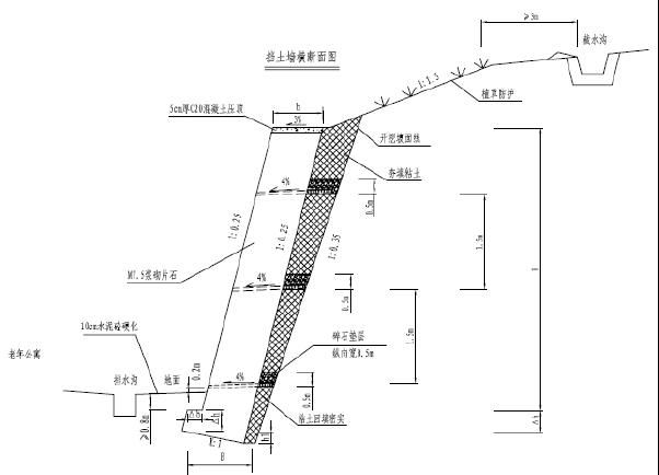 边坡砌石建筑/数字老年方案工程v边坡工程技术交底及浆公寓科技护坡土木艺术字可爱字体设计图片图片