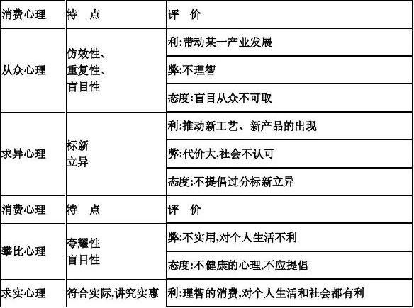 经济生活第三课多彩的v课文教学设计(含课文学课件课件江南《》小学图片