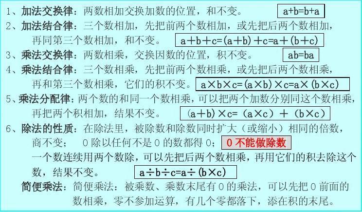小学数学定理、定义、公式大全