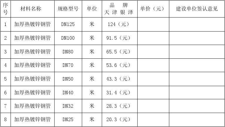 工程材料单价确认表