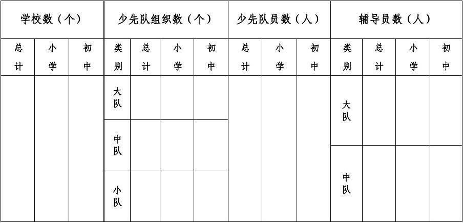 陕西省少先队组织基本情况统计表