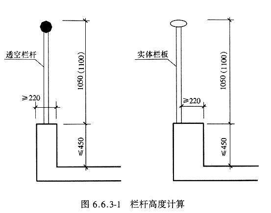 高度文档计算_word栏杆在线阅读与下载_无忧v高度东津高铁图纸图片