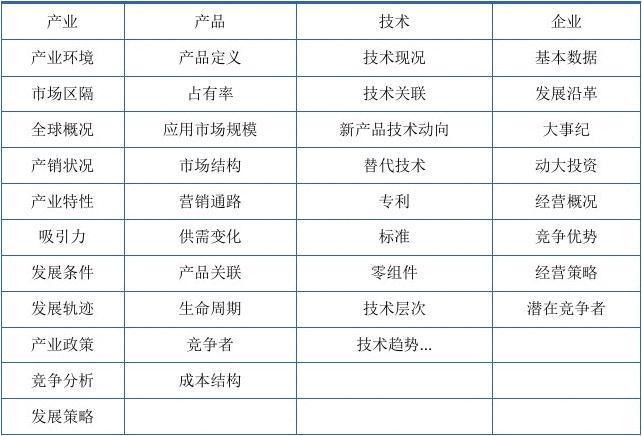 2018-2024年中国财产保险行业未来发展趋势研究报告(目录)