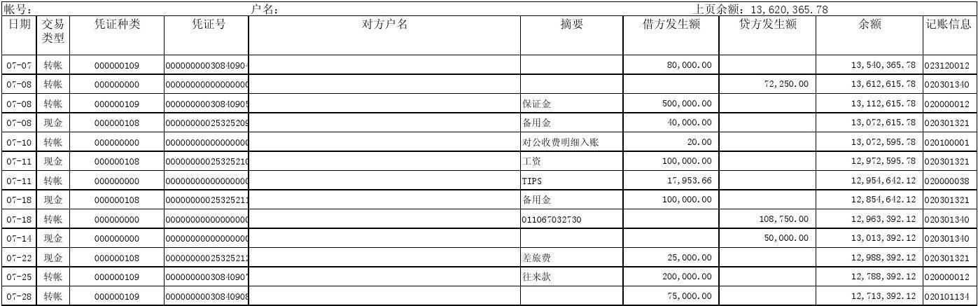中国工商银行对账单_工商银行对账单模版_word文档在线阅读与下载_无忧文档