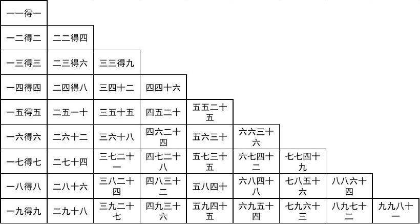 ds160 表格 中文 版