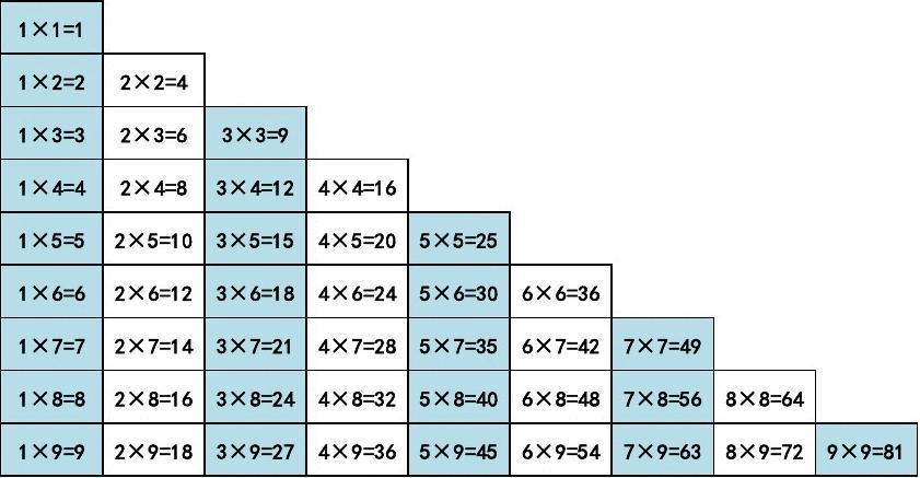 九九乘法口诀表(高清打印版)
